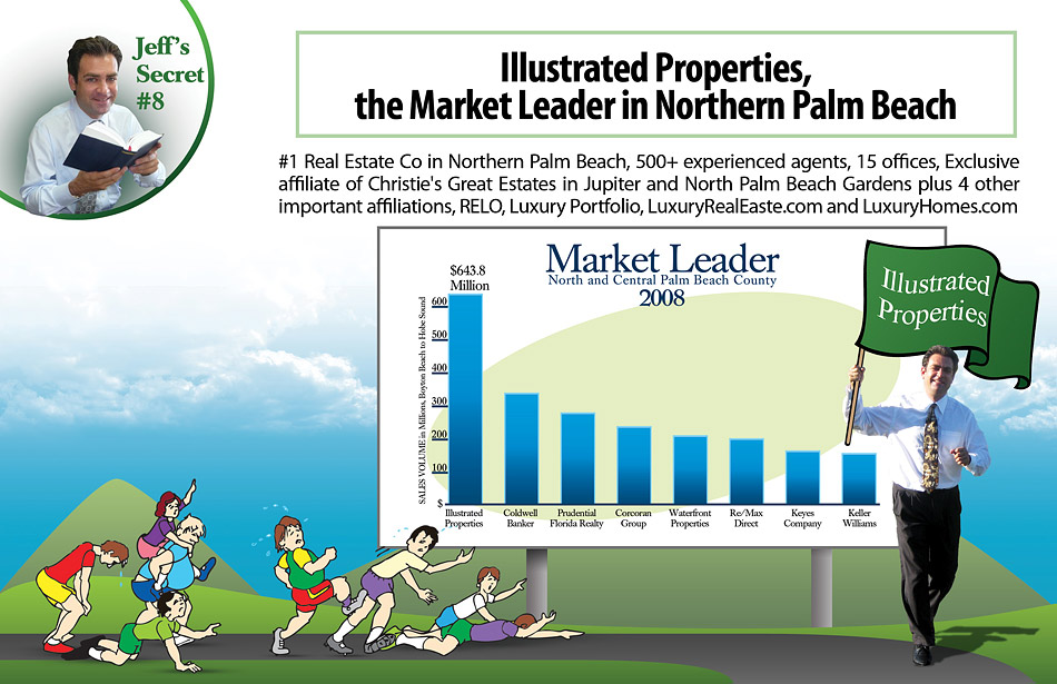 Illustrated Properties Is The Market Leader In Northern Palm Beach Click  For Full Image.
